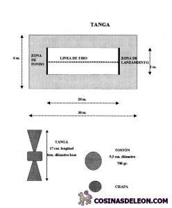 La Tanga